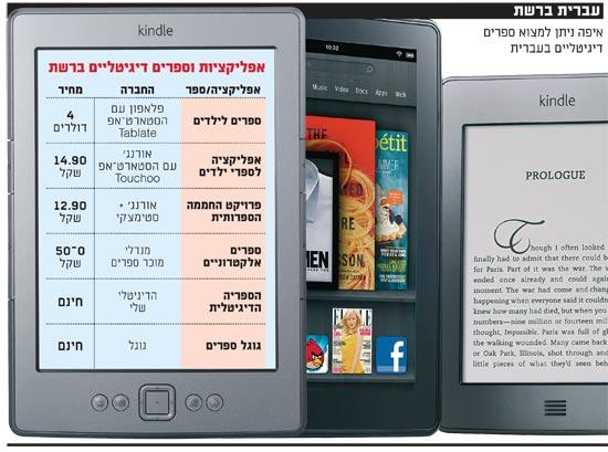 עברית ברשת / צלם: יחצ